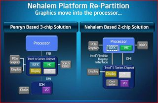 Intel chipping away