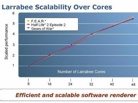 More Intel Larrabee details emerge