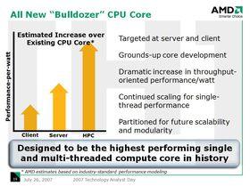 AMD plots 16-core super-CPU for 2009