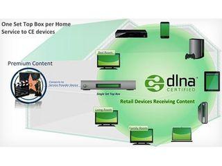 DLNA Video Premium