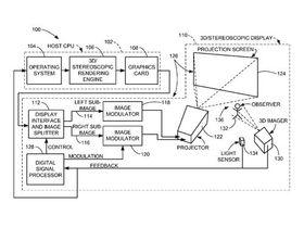 Apple patents 3D projector
